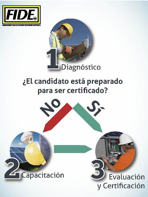 diagrama_comp